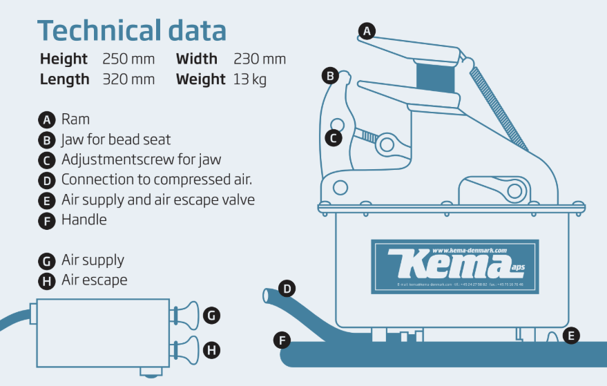 KEMA Technical data